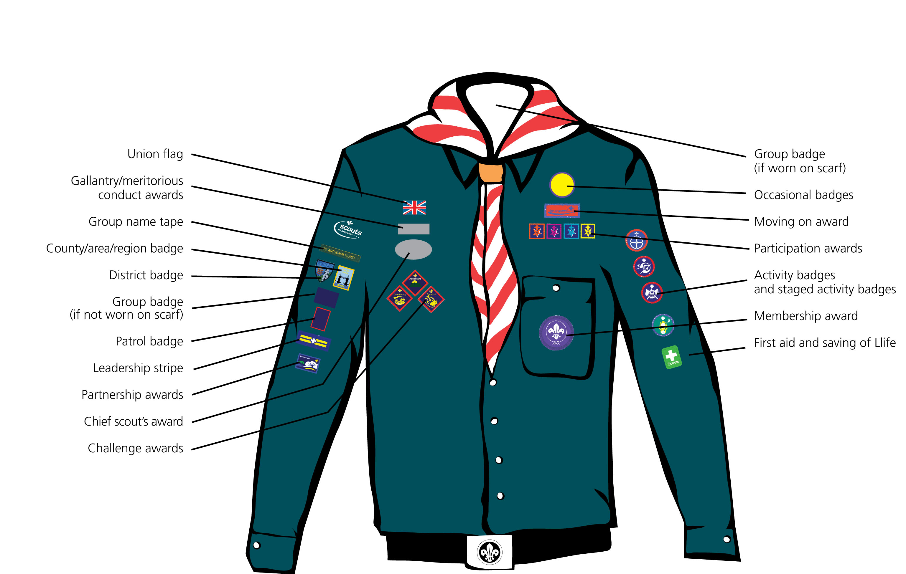 Parkstone St Peters Scout Group Scouts